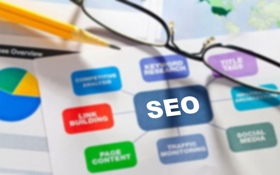 Impact of Web Designing on SEO and Branding