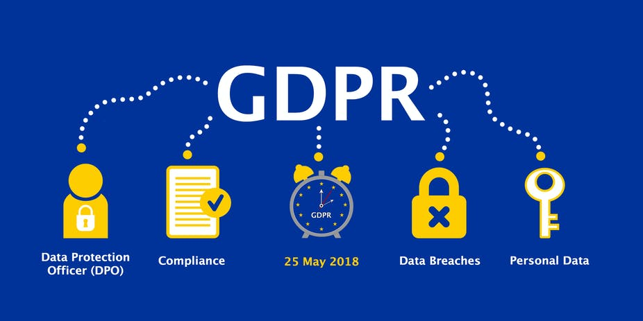 Is your Google Analytics account prepared for GDPR?