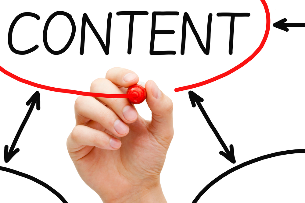 What is the reason for Content Planning?