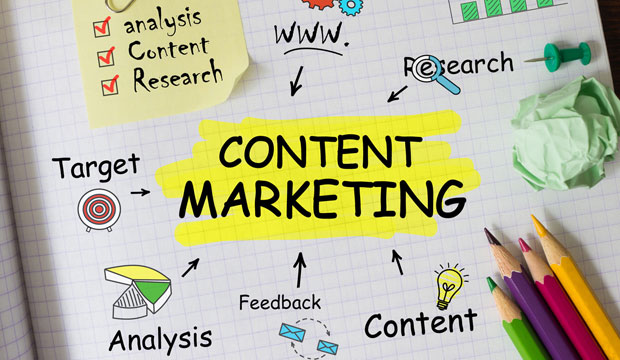 Content Marketing Strategies: The Good, Bad And Downright Ugly
