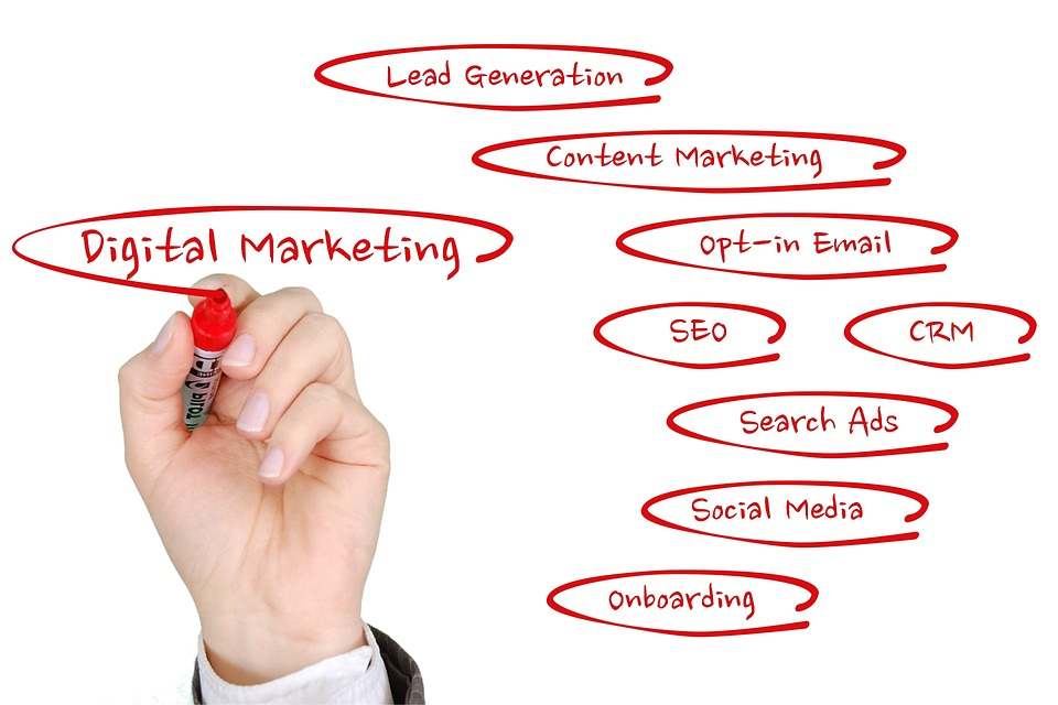 Confounded ABOUT WHAT EXACTLY ONLINE MARKETING IS?