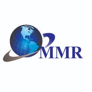 Global Robot Operating System Market -Forecast and Analysis (2020-2027